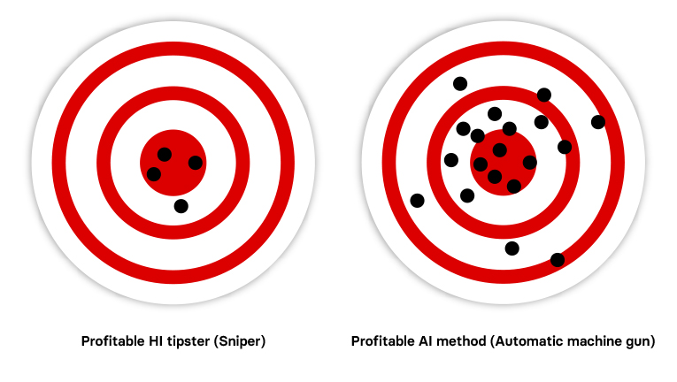 Tipsters vs AI Machine Learning Algorithms for Sports Betting