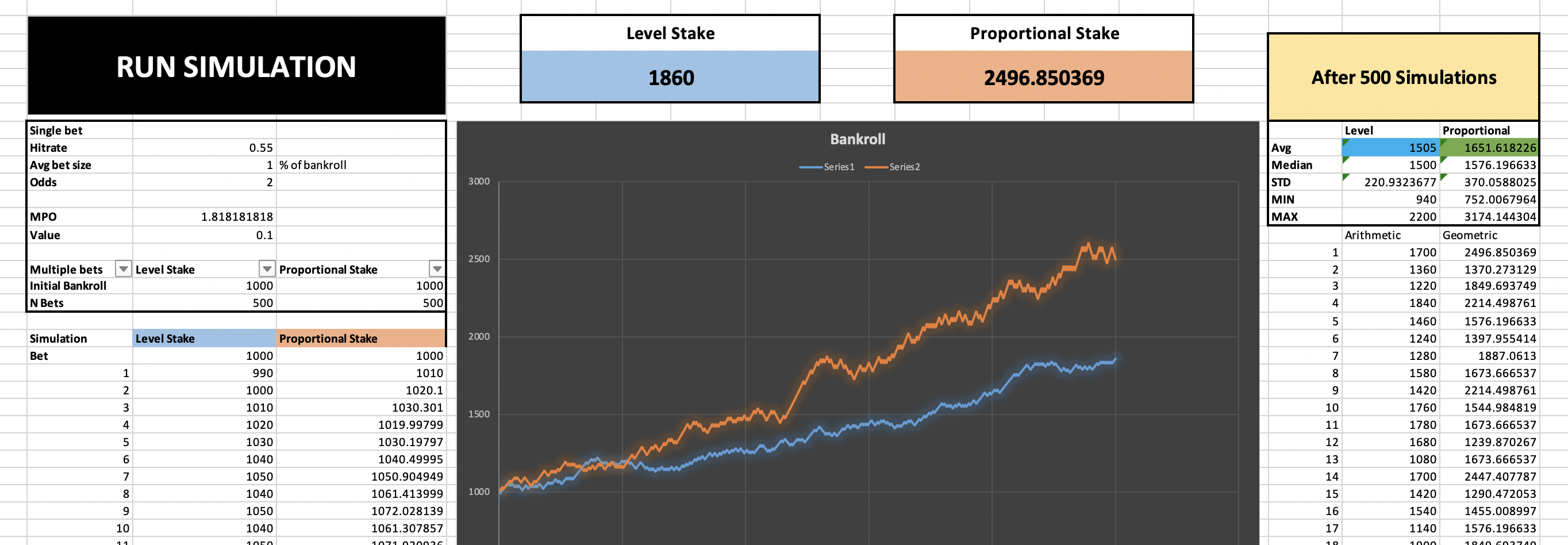 Preview Of The Stake Simulation Calculator